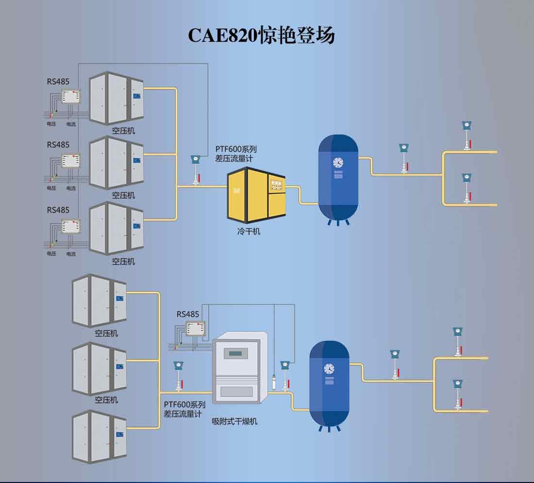 CAE820压缩空气能效测试仪_03.jpg