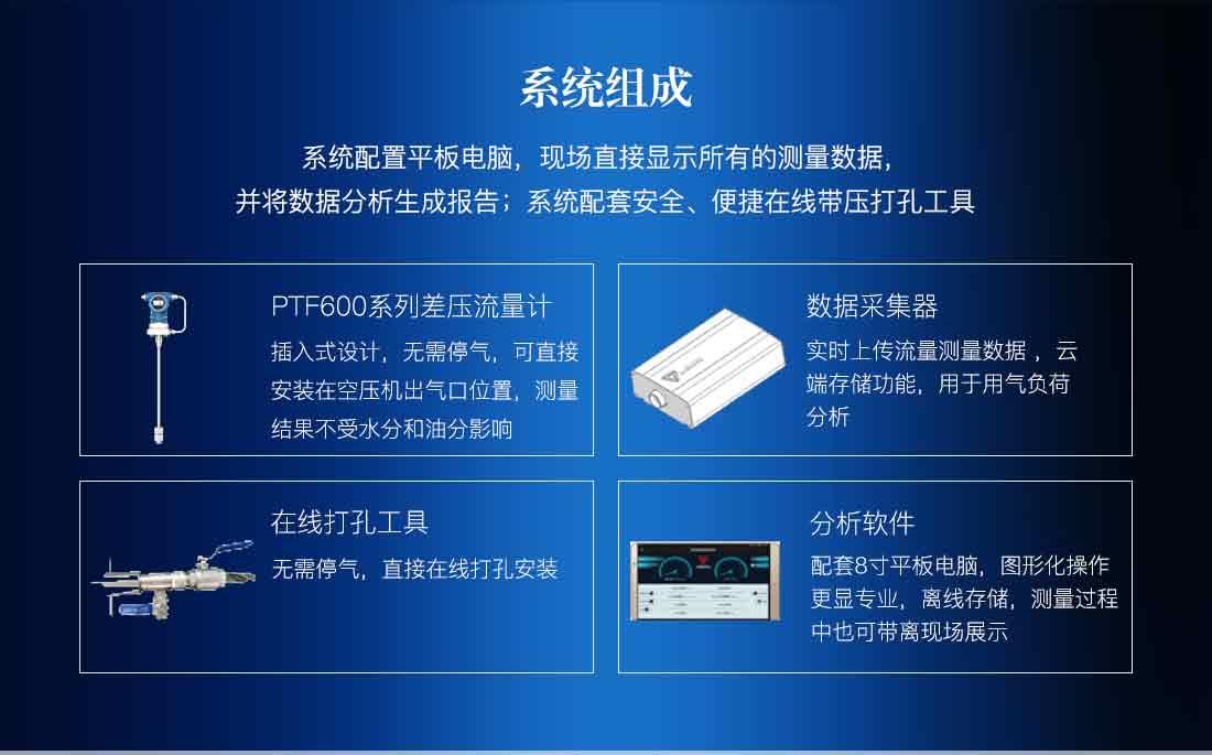 CAE820压缩空气能效测试仪_02.jpg