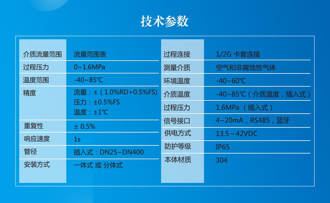 PTF600系列差压流量计_03_05.png