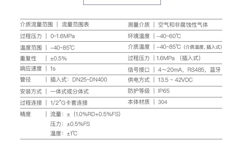 PTF600-差压流量计-2021_05.jpg